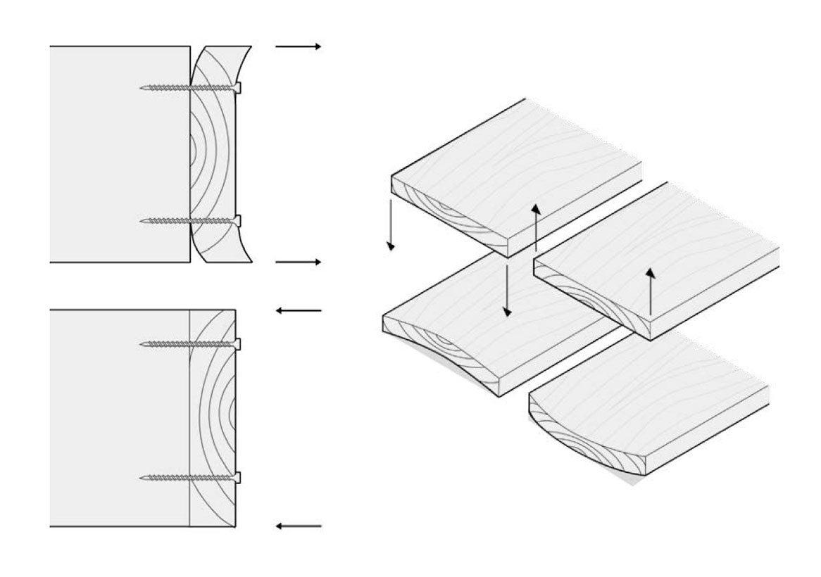 Moestuinbak maken planken